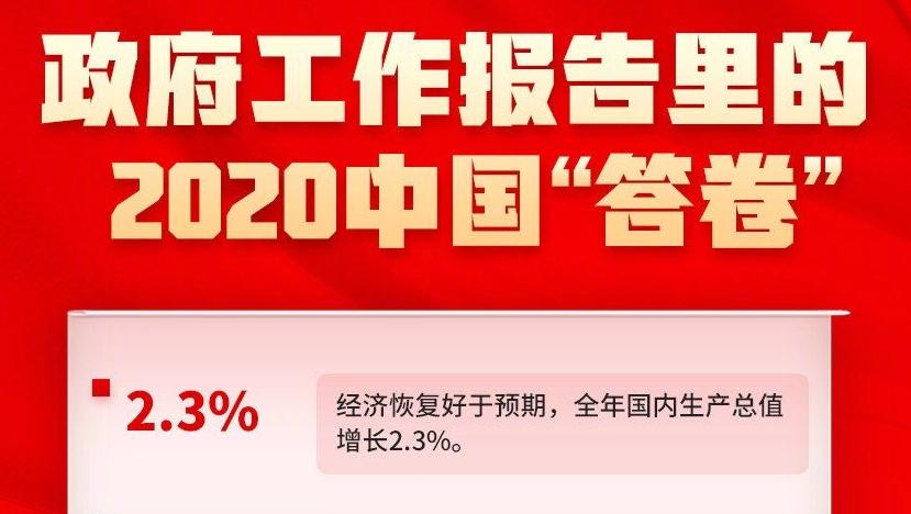 权威快报   看!政府工作报告里的2020中国答卷