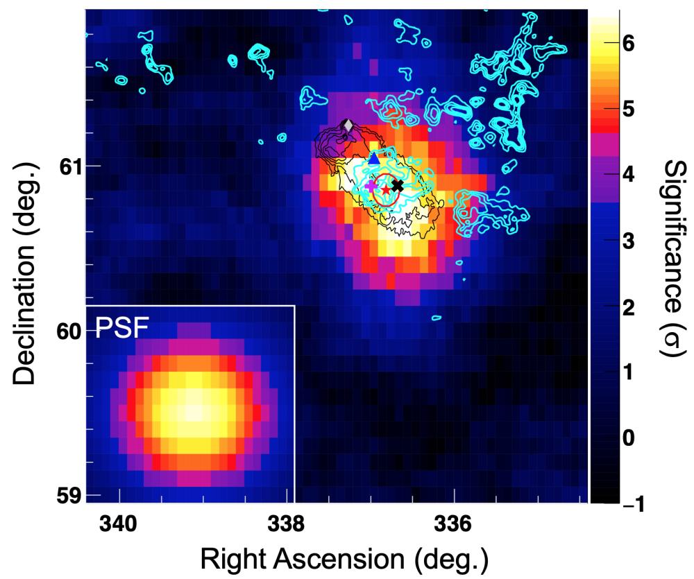 """""""天外来客""""来自何方?西藏ASγ实验发现超高能宇宙线加速候选天体"""