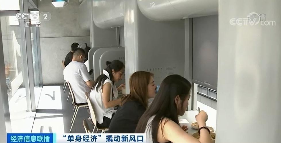 """中国超2亿人单身,一线城市单身青年四成""""月光"""""""