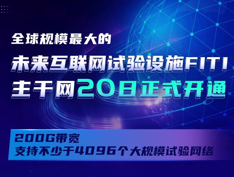 重磅!中国开通全球规模最大的互联网试验设施主干网