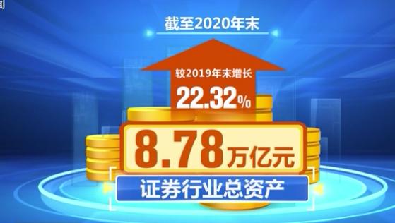 我国证券行业总资产达8.78万亿元