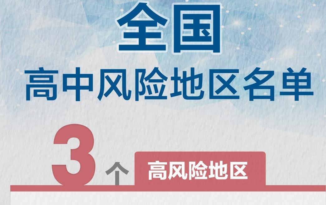 最新统计!湖南湘潭一地升级中风险,全国共有高中风险区3+81个