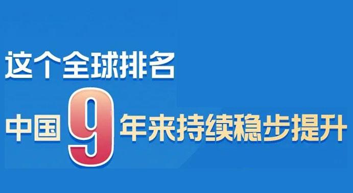这个全球排名,中国9年来持续稳步提升