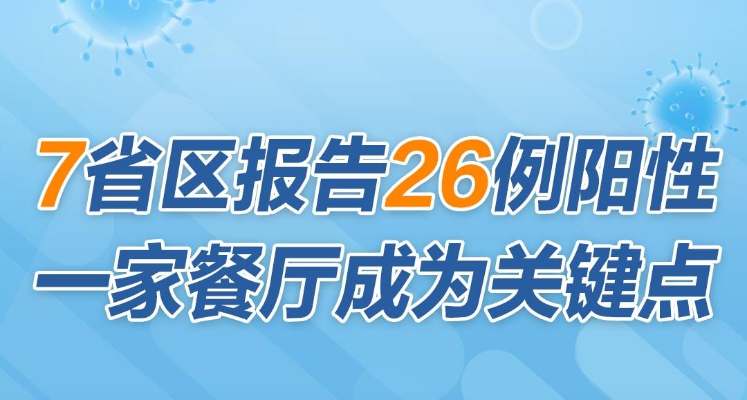 内蒙古一家餐厅成关键点!7省区26例阳性关联一图读懂